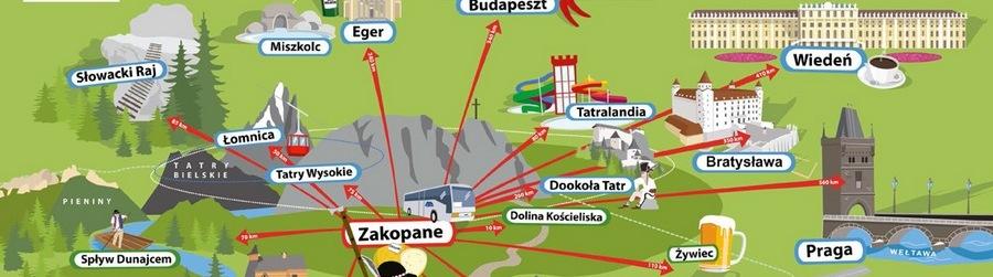 Wycieczki jednodniowe na wakacje w Zakopanem